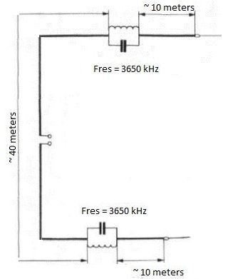Trapped Dipole Antenna Design